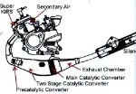 catalyc-converter-diagram