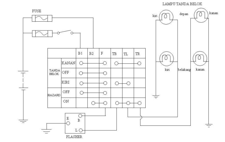 Wiring Diagram Lampu Tanda Belok